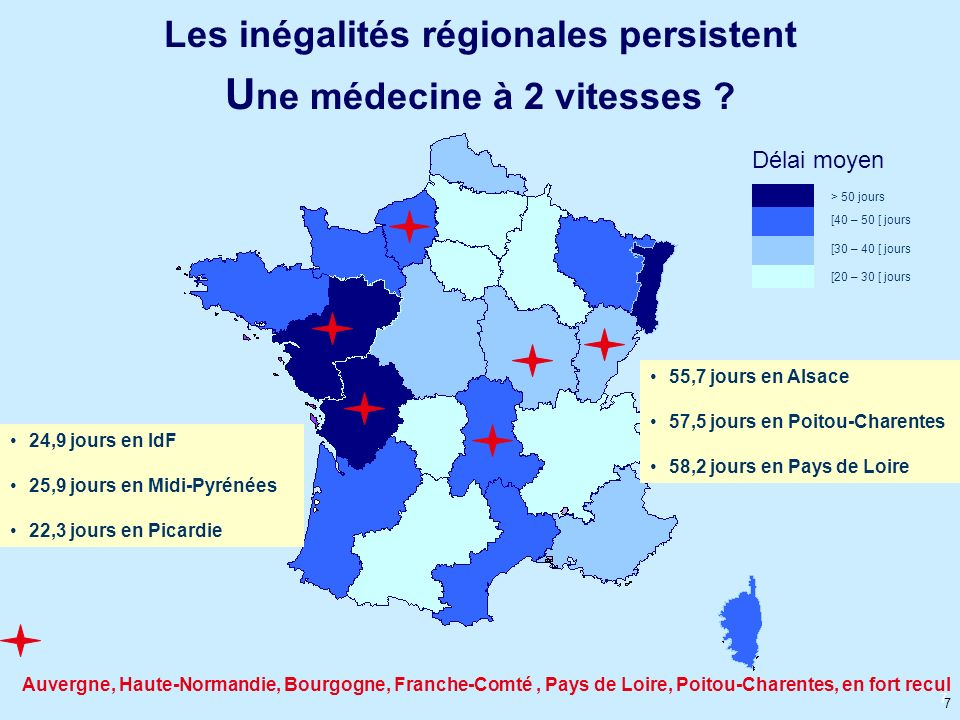 > 50 jours [40 – 50 [ jours [30 – 40 [ jours [20 – 30 [ jours Les inégalités régionales persistent U ne médecine à 2 vitesses ? 55,7 jours en Alsace 5