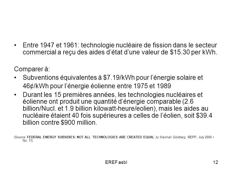 EREF asbl12 Entre 1947 et 1961: technologie nucléaire de fission dans le secteur commercial a reçu des aides détat dune valeur de $15.30 per kWh. Comp