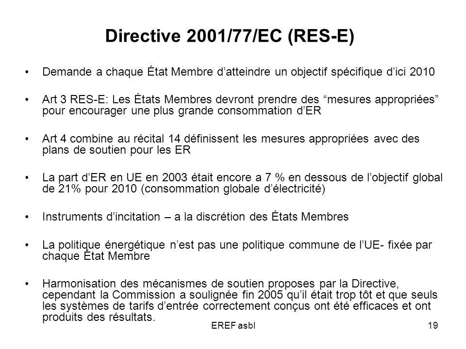 EREF asbl19 Directive 2001/77/EC (RES-E) Demande a chaque État Membre datteindre un objectif spécifique dici 2010 Art 3 RES-E: Les États Membres devro