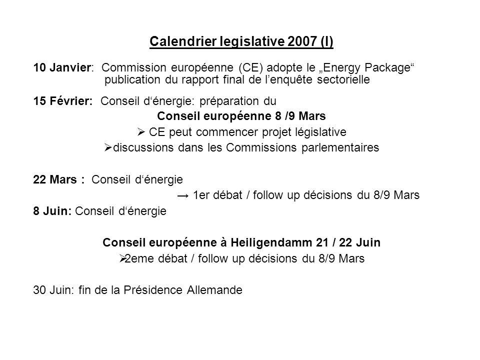Calendrier legislative 2007 (I) 10 Janvier: Commission européenne (CE) adopte le Energy Package publication du rapport final de lenquête sectorielle 15 Février: Conseil dénergie: préparation du Conseil européenne 8 /9 Mars CE peut commencer projet législative discussions dans les Commissions parlementaires 22 Mars : Conseil dénergie 1er débat / follow up décisions du 8/9 Mars 8 Juin: Conseil dénergie Conseil européenne à Heiligendamm 21 / 22 Juin 2eme débat / follow up décisions du 8/9 Mars 30 Juin: fin de la Présidence Allemande
