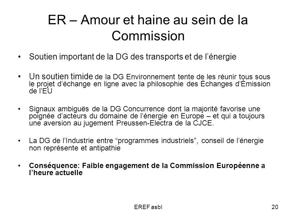 EREF asbl20 ER – Amour et haine au sein de la Commission Soutien important de la DG des transports et de lénergie Un soutien timide de la DG Environne