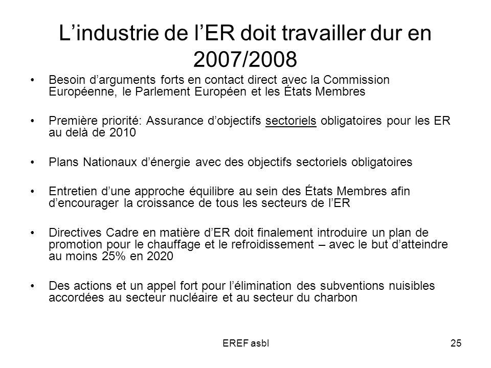 EREF asbl25 Lindustrie de lER doit travailler dur en 2007/2008 Besoin darguments forts en contact direct avec la Commission Européenne, le Parlement E
