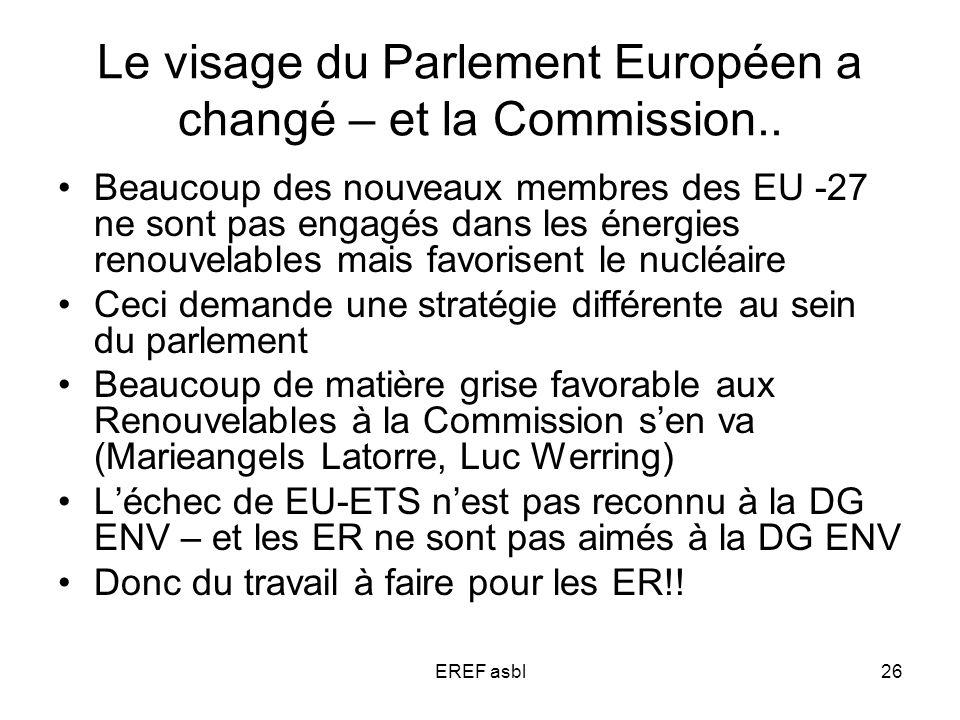 EREF asbl26 Le visage du Parlement Européen a changé – et la Commission.. Beaucoup des nouveaux membres des EU -27 ne sont pas engagés dans les énergi