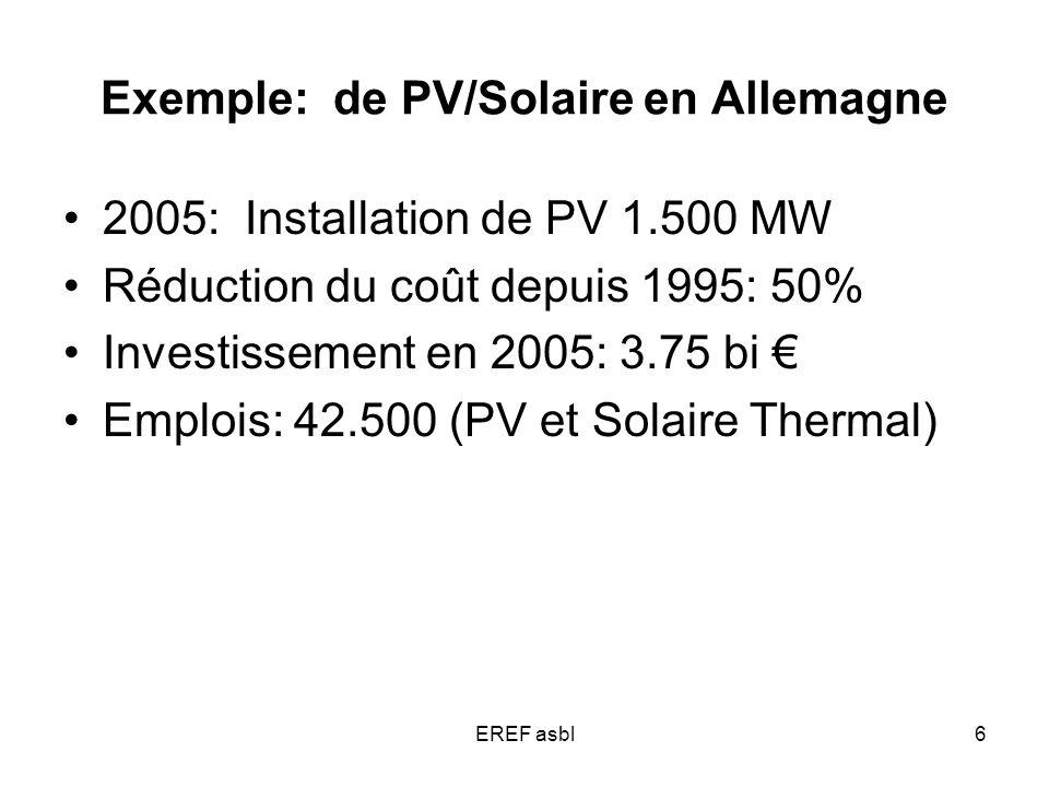 EREF asbl6 Exemple: de PV/Solaire en Allemagne 2005: Installation de PV 1.500 MW Réduction du coût depuis 1995: 50% Investissement en 2005: 3.75 bi Emplois: 42.500 (PV et Solaire Thermal)
