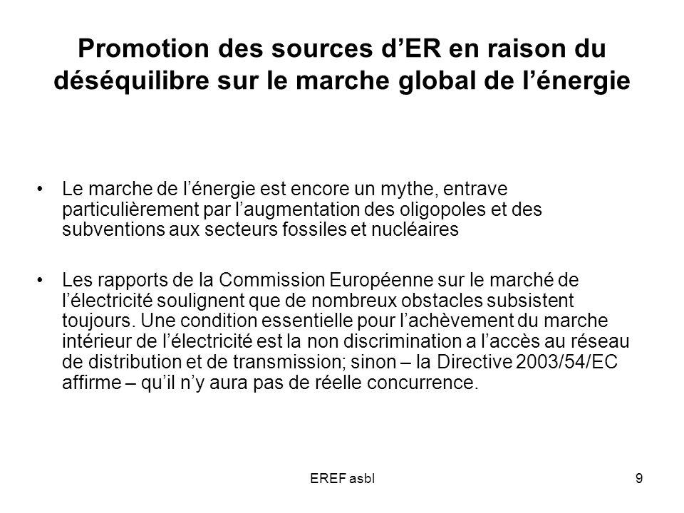 EREF asbl9 Promotion des sources dER en raison du déséquilibre sur le marche global de lénergie Le marche de lénergie est encore un mythe, entrave par