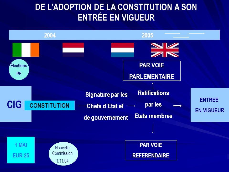 Comment apprécier la Constitution ? Simplification Démocratie Transparence Efficacité Légitimité