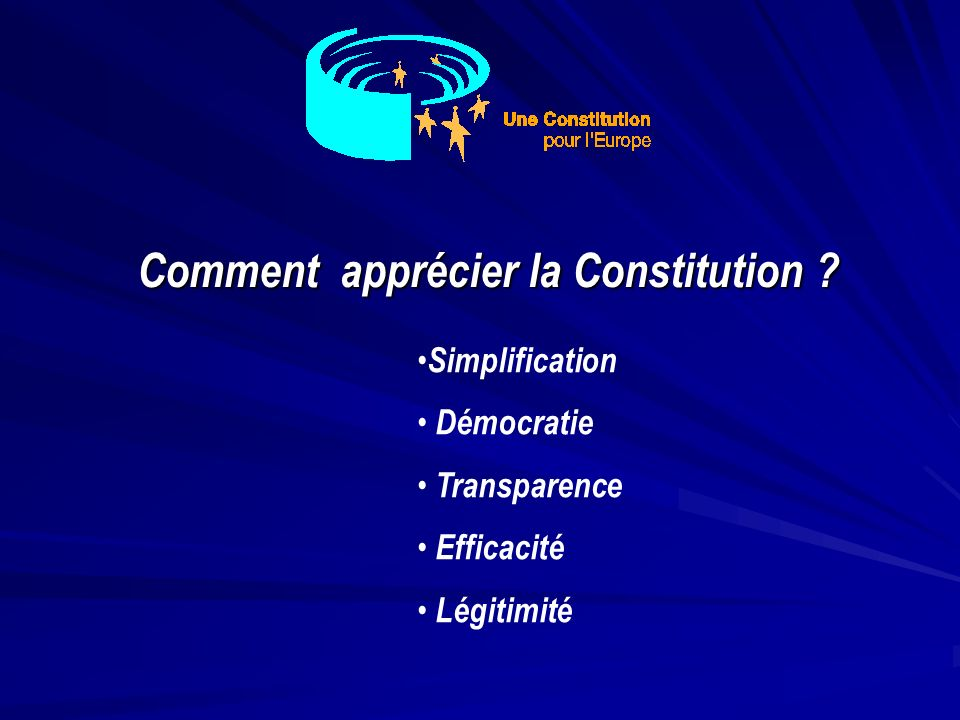 FONCTION LEGISLATIVE FONCTION BUDGETAIRE UN SYSTEME INSTITUTIONNEL EQUILIBRE PARLEMENT EUROPEEN COMMISSION EUROPEENNE PRESIDENT CONSEIL PRESIDENT GRANDES ORIENTATIONS CONSEIL EUROPEEN PRESIDENT Ministre des Affaires étrangères Vice-Président de la Commission Président du Conseil Affaires étangères