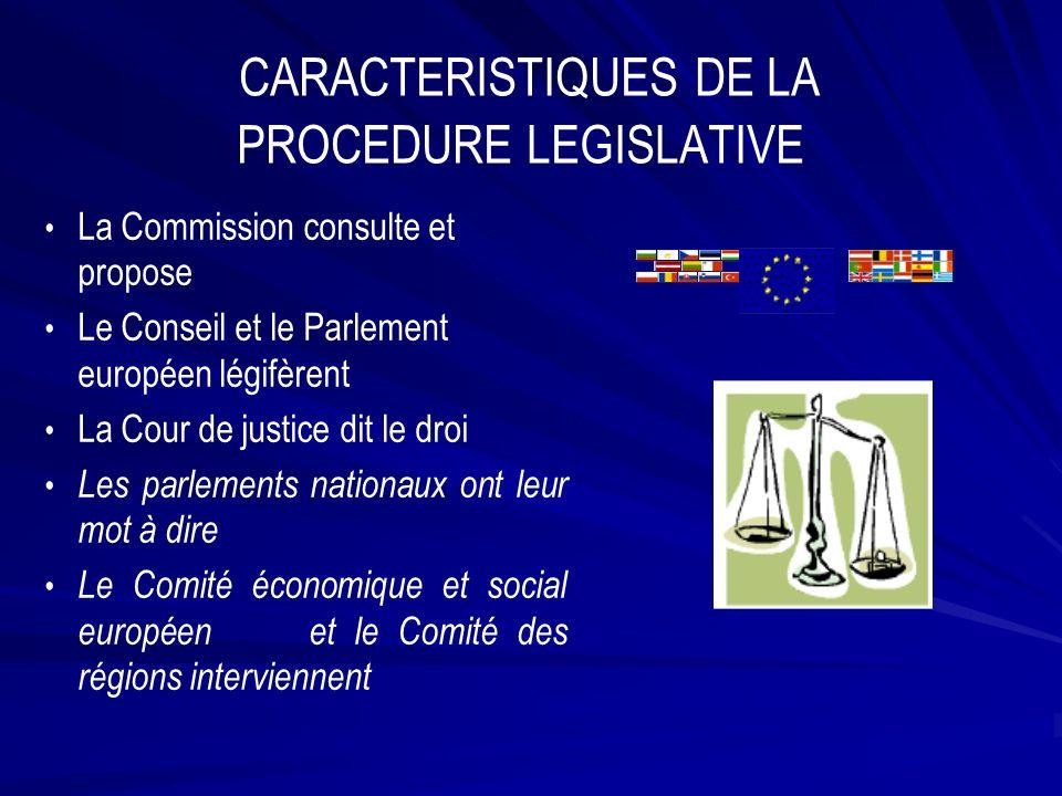 COMMISSION EUROPEENNE Proposition législative motivée au regard du principe de subsidiarité (Indicateurs qualitatifs et quantitatifs) PARLEMENTS NATIONAUX Avis motivé aux Présidents du Conseil, du PE, de la Commission 6 semaines 1/3 des Parlements nationaux Réexamen de la proposition (Maintien, modification ou retrait de la proposition) Procédure similaire pendant la procédure législative Possibilité de recours (Etats membres) devant la Cour de justice INTERVENTION DES PARLEMENTS NATIONAUX