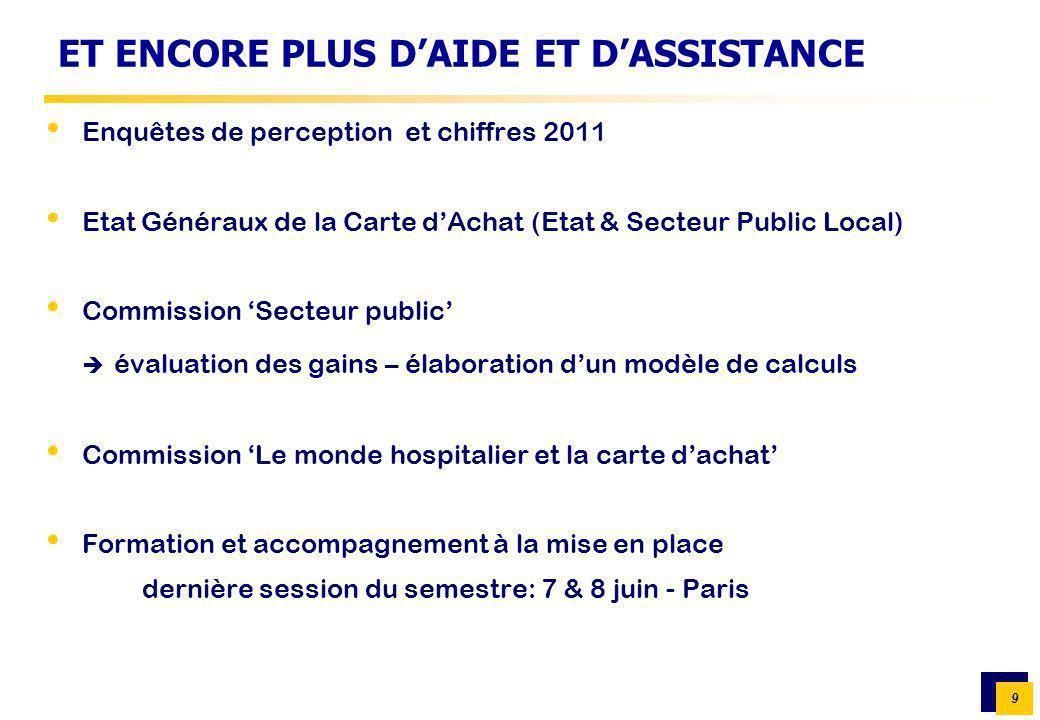 9 Enquêtes de perception et chiffres 2011 Etat Généraux de la Carte dAchat (Etat & Secteur Public Local) Commission Secteur public évaluation des gain