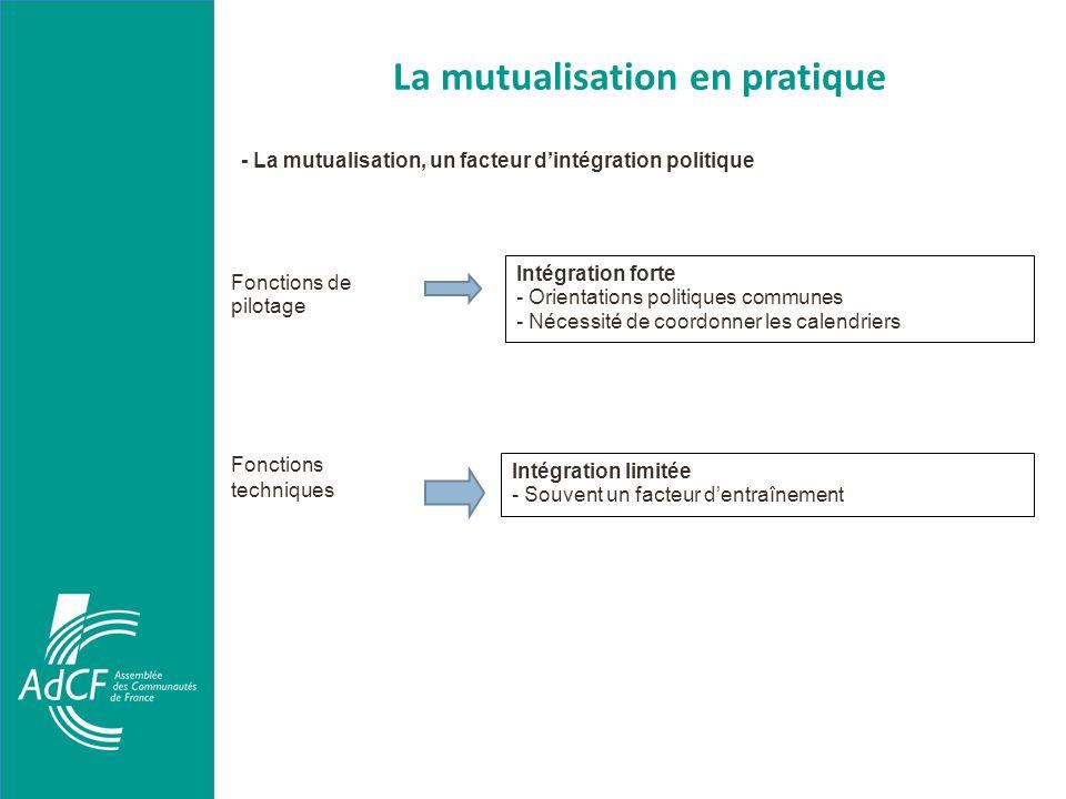 La mutualisation en pratique Intégration forte - Orientations politiques communes - Nécessité de coordonner les calendriers Intégration limitée - Souv