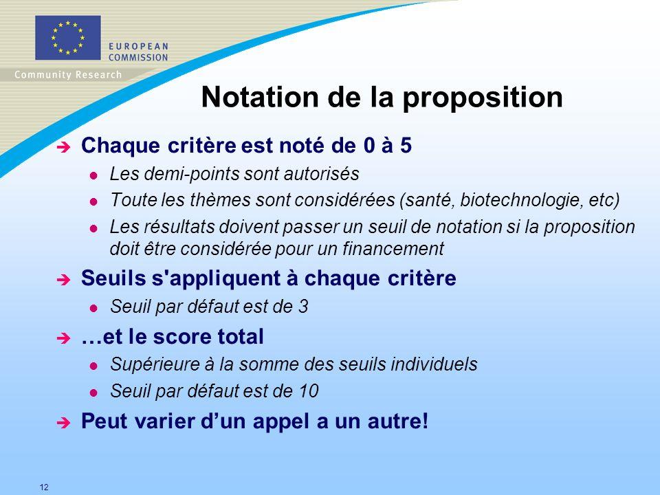 12 Notation de la proposition è Chaque critère est noté de 0 à 5 l Les demi-points sont autorisés l Toute les thèmes sont considérées (santé, biotechn