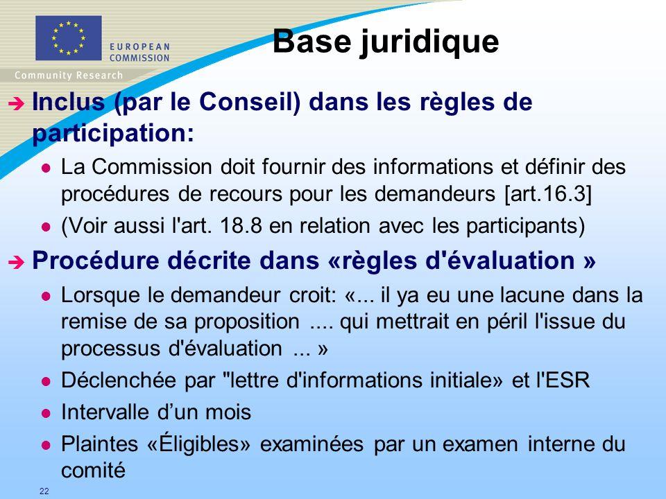 22 Base juridique è Inclus (par le Conseil) dans les règles de participation: l La Commission doit fournir des informations et définir des procédures de recours pour les demandeurs [art.16.3] l (Voir aussi l art.