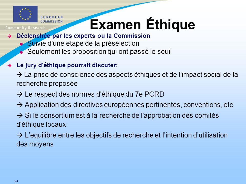 24 Examen Éthique è Déclenchée par les experts ou la Commission l Suivie d'une étape de la présélection l Seulement les proposition qui ont passé le s