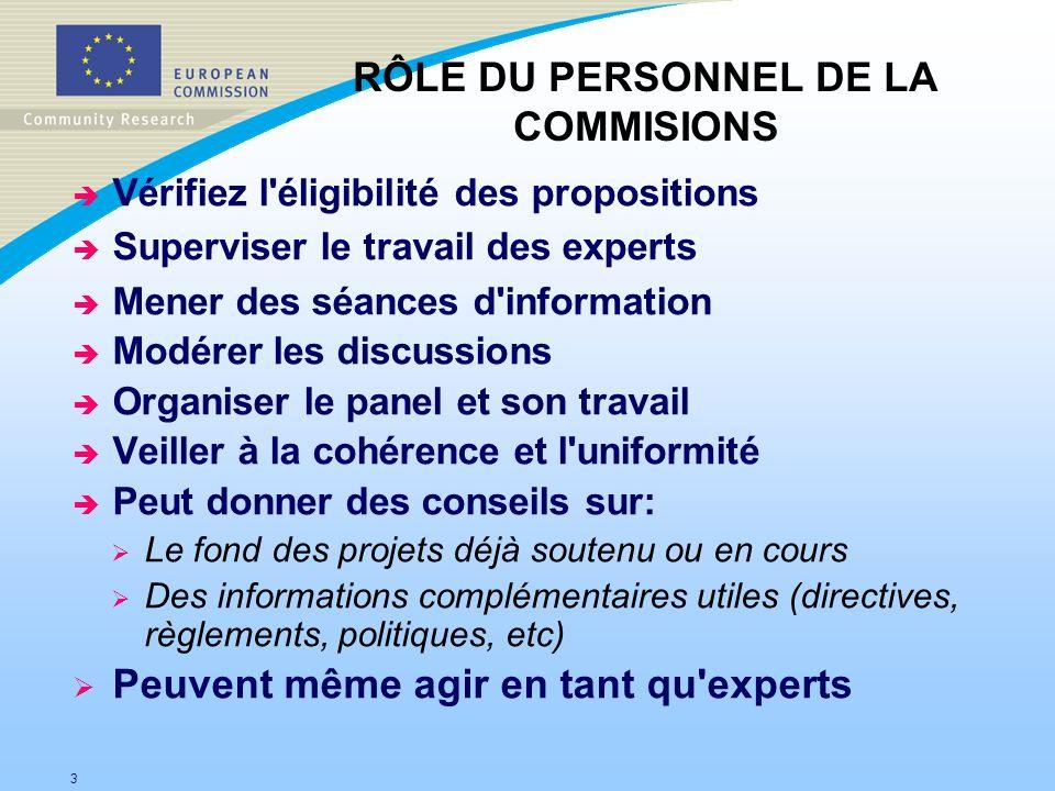 3 RÔLE DU PERSONNEL DE LA COMMISIONS è Vérifiez l'éligibilité des propositions è Superviser le travail des experts è Mener des séances d'information è