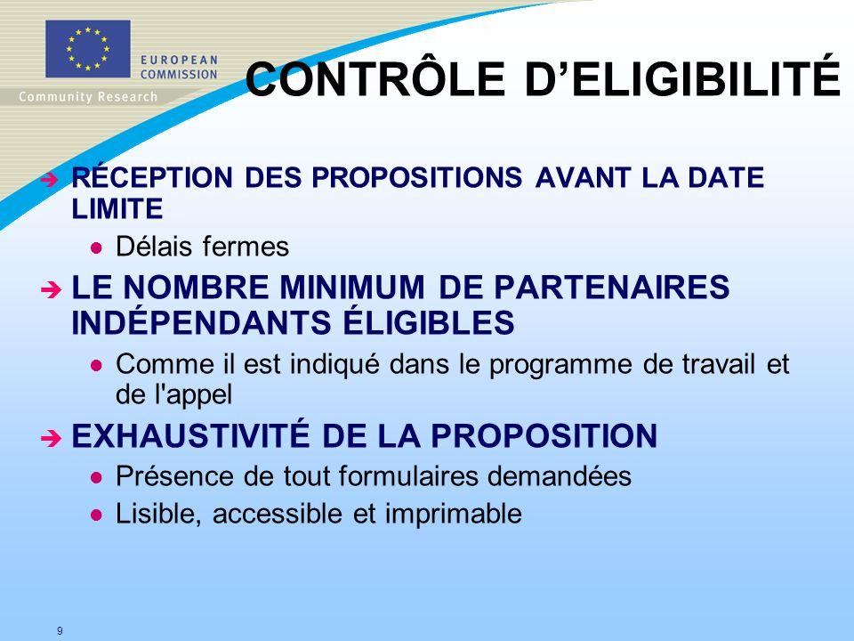 30 Négociation dun PRE è Rendez-vous à Bruxelles entre le coordinateur et «Project Officer» et l«Administrative Officer» «Project Officer» est responsable de la partie scientifique de la proposition du projet et il est amené à demander au coordinateur certaines modifications (lajout dun partenaire), contrôle la gouvernance du projet et vérifie la faisabilité des livrables («deliverables») et des jalons («milestones »).