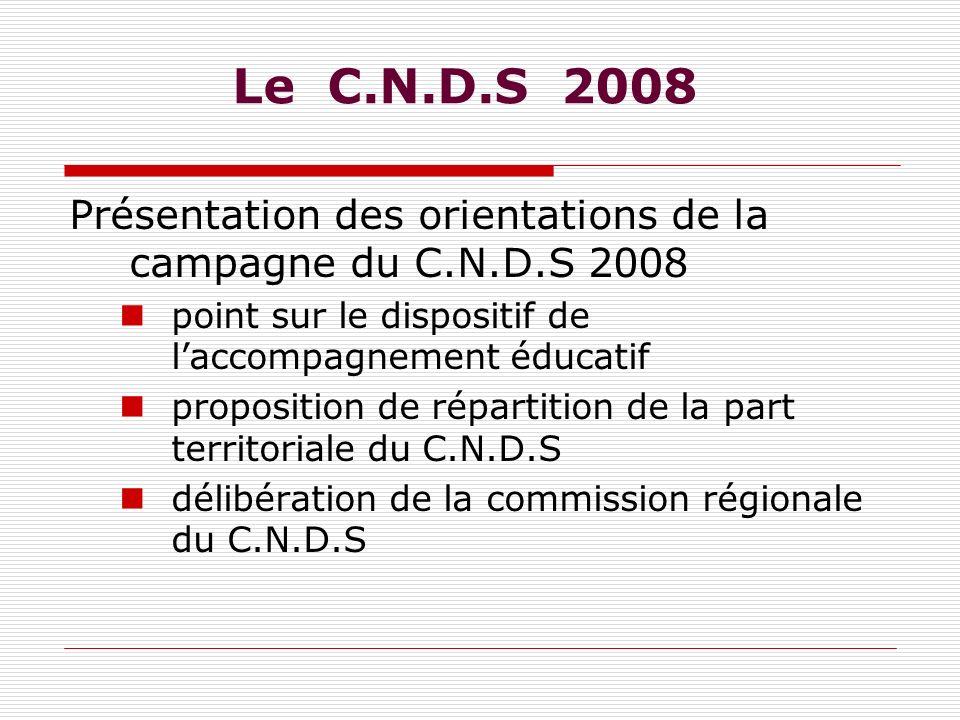 Présentation des orientations de la campagne du C.N.D.S 2008 point sur le dispositif de laccompagnement éducatif proposition de répartition de la part territoriale du C.N.D.S délibération de la commission régionale du C.N.D.S Le C.N.D.S 2008