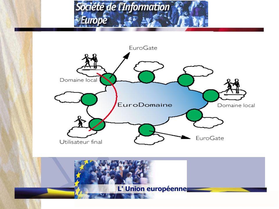 La diffusion de linformation au niveau européen TESTA Services Trans-européens de Transactions Télématique entre Administrations Un besoin grandissant d échange d informations entre des administrations européennes.