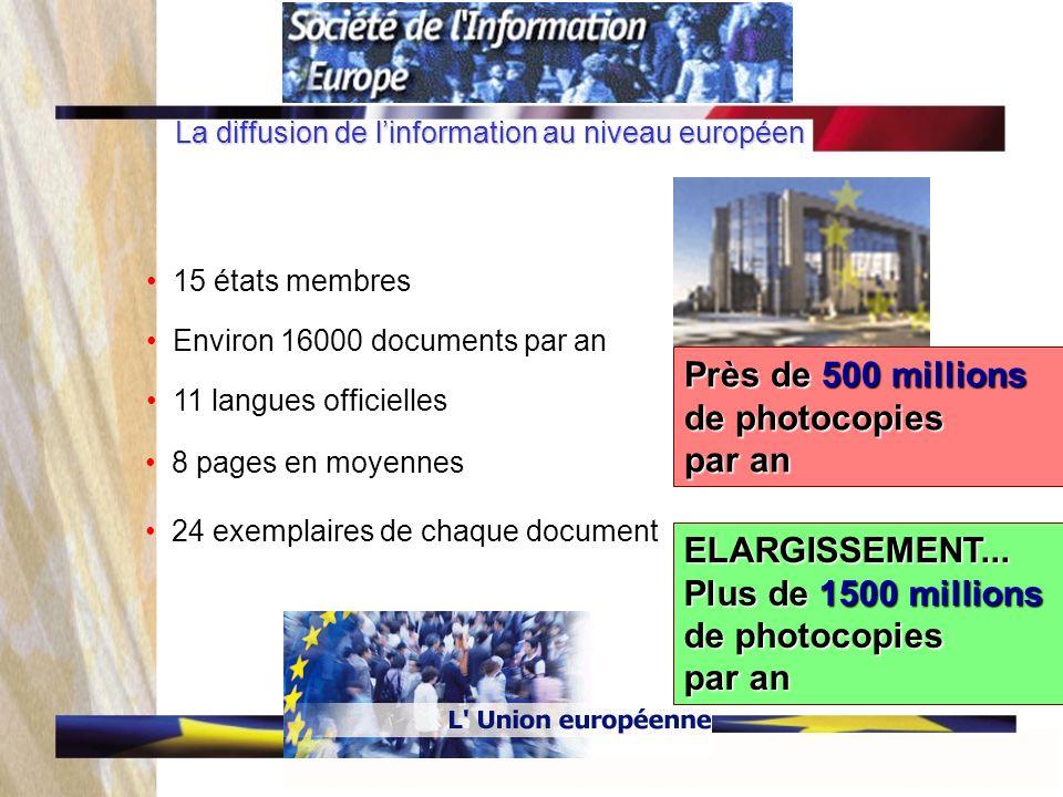 La diffusion de linformation au niveau européen 15 états membres Environ 16000 documents par an 11 langues officielles 8 pages en moyennes 24 exemplaires de chaque document Près de 500 millions de photocopies par an ELARGISSEMENT...