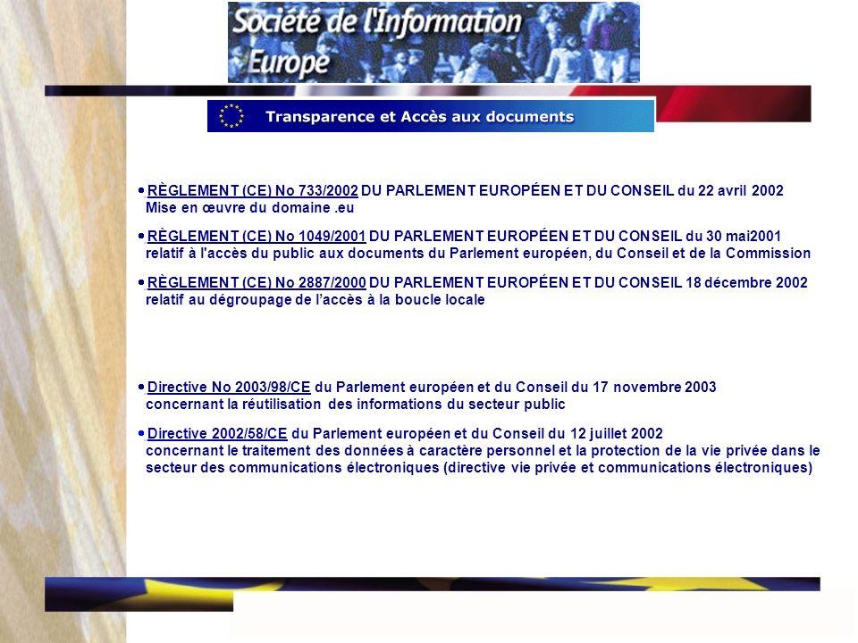 RÈGLEMENT (CE) No 733/2002 DU PARLEMENT EUROPÉEN ET DU CONSEIL du 22 avril 2002 Mise en œuvre du domaine.eu RÈGLEMENT (CE) No 1049/2001 DU PARLEMENT EUROPÉEN ET DU CONSEIL du 30 mai2001 relatif à l accès du public aux documents du Parlement européen, du Conseil et de la Commission RÈGLEMENT (CE) No 2887/2000 DU PARLEMENT EUROPÉEN ET DU CONSEIL 18 décembre 2002 relatif au dégroupage de laccès à la boucle locale Directive No 2003/98/CE du Parlement européen et du Conseil du 17 novembre 2003 concernant la réutilisation des informations du secteur public Directive 2002/58/CE du Parlement européen et du Conseil du 12 juillet 2002 concernant le traitement des données à caractère personnel et la protection de la vie privée dans le secteur des communications électroniques (directive vie privée et communications électroniques)