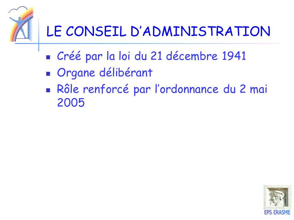 LE CONSEIL DADMINISTRATION Créé par la loi du 21 décembre 1941 Organe délibérant Rôle renforcé par lordonnance du 2 mai 2005