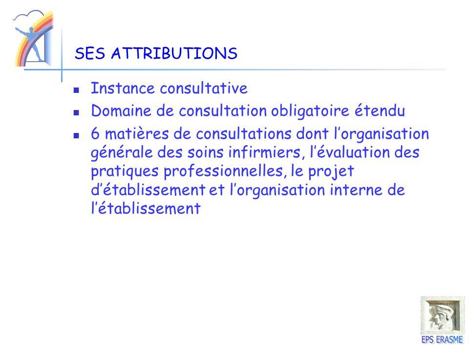 SES ATTRIBUTIONS Instance consultative Domaine de consultation obligatoire étendu 6 matières de consultations dont lorganisation générale des soins in