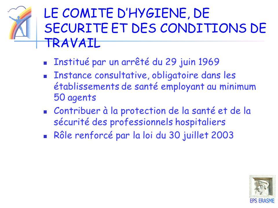 LE COMITE DHYGIENE, DE SECURITE ET DES CONDITIONS DE TRAVAIL Institué par un arrêté du 29 juin 1969 Instance consultative, obligatoire dans les établi