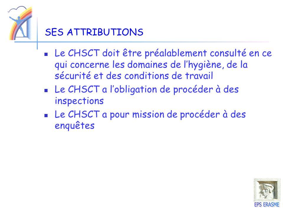 SES ATTRIBUTIONS Le CHSCT doit être préalablement consulté en ce qui concerne les domaines de lhygiène, de la sécurité et des conditions de travail Le