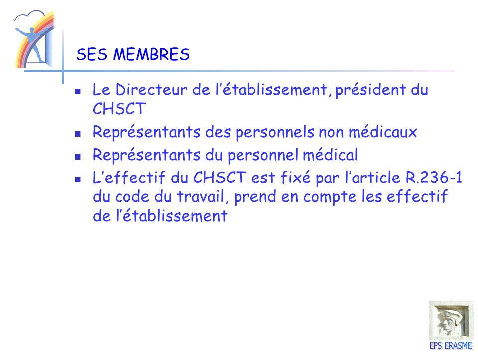 SES MEMBRES Le Directeur de létablissement, président du CHSCT Représentants des personnels non médicaux Représentants du personnel médical Leffectif