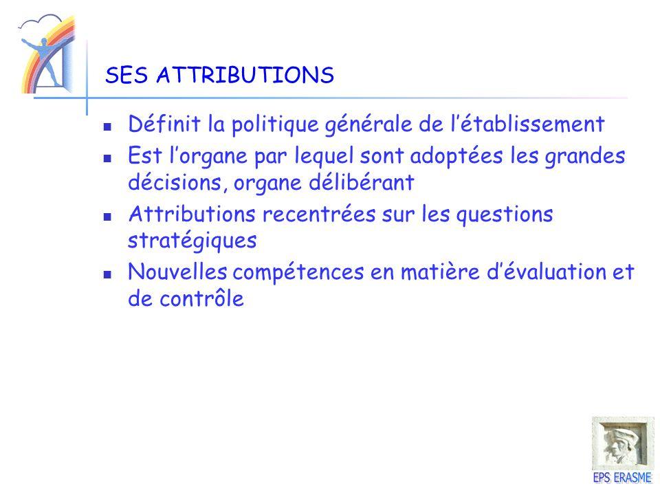 SES ATTRIBUTIONS Définit la politique générale de létablissement Est lorgane par lequel sont adoptées les grandes décisions, organe délibérant Attribu