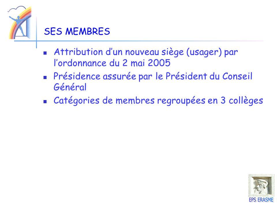 SES MEMBRES Attribution dun nouveau siège (usager) par lordonnance du 2 mai 2005 Présidence assurée par le Président du Conseil Général Catégories de
