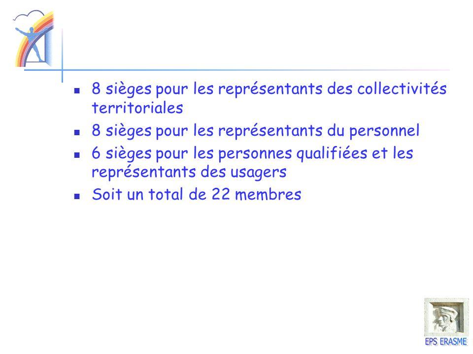 FONCTIONNEMENT Réunion 4 fois par an Possibilité de réunions extraordinaires Vote à la majorité des membres Vote à bulletin secret à la demande dun des membres