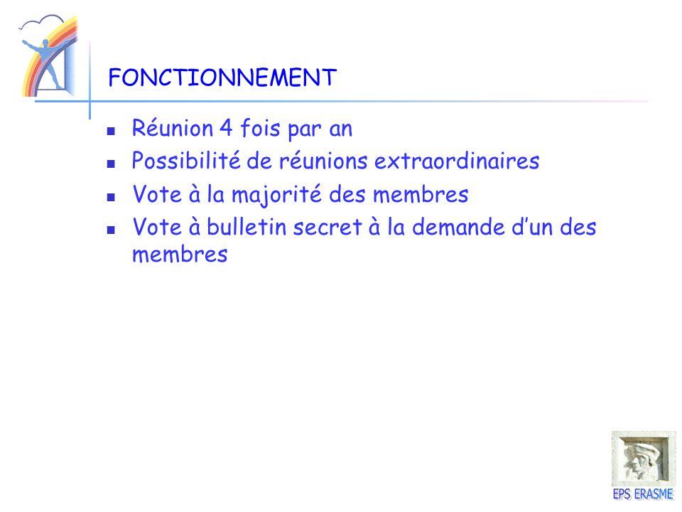 FONCTIONNEMENT Réunion 4 fois par an Possibilité de réunions extraordinaires Vote à la majorité des membres Vote à bulletin secret à la demande dun de