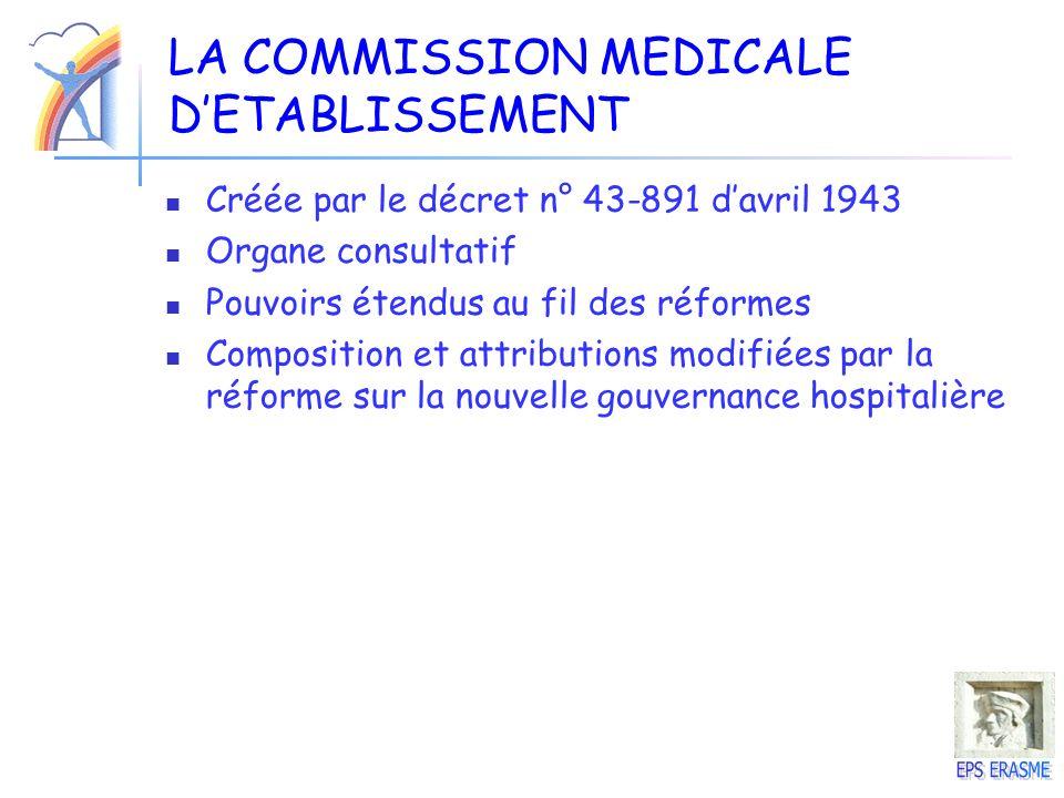 LA COMMISSION MEDICALE DETABLISSEMENT Créée par le décret n° 43-891 davril 1943 Organe consultatif Pouvoirs étendus au fil des réformes Composition et