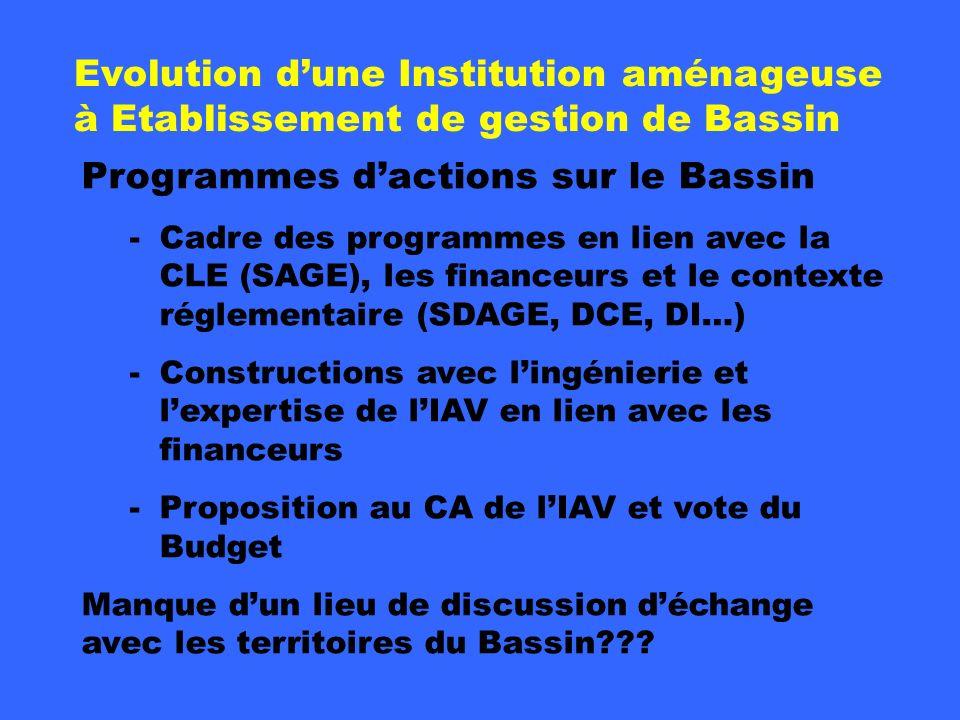 Fondation Programmes dactions sur le Bassin -Cadre des programmes en lien avec la CLE (SAGE), les financeurs et le contexte réglementaire (SDAGE, DCE,