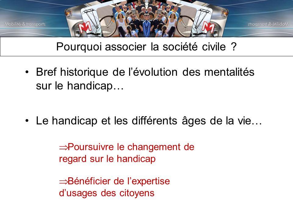 Pourquoi associer la société civile ? Bref historique de lévolution des mentalités sur le handicap… Le handicap et les différents âges de la vie… Pour