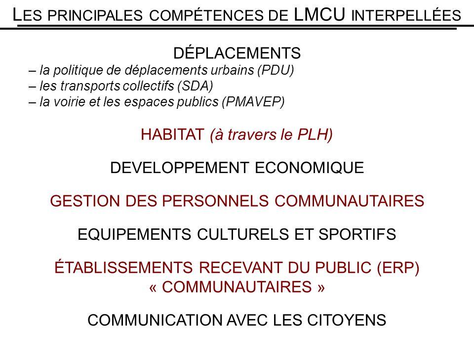L ES PRINCIPALES COMPÉTENCES DE LMCU INTERPELLÉES DÉPLACEMENTS – la politique de déplacements urbains (PDU) – les transports collectifs (SDA) – la voi