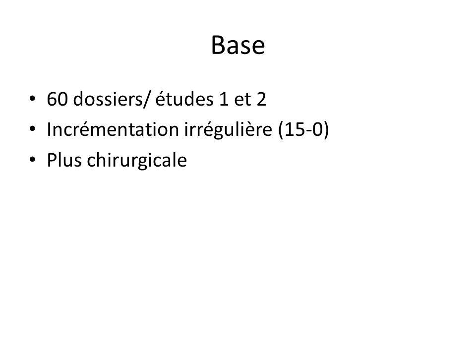 Base 60 dossiers/ études 1 et 2 Incrémentation irrégulière (15-0) Plus chirurgicale