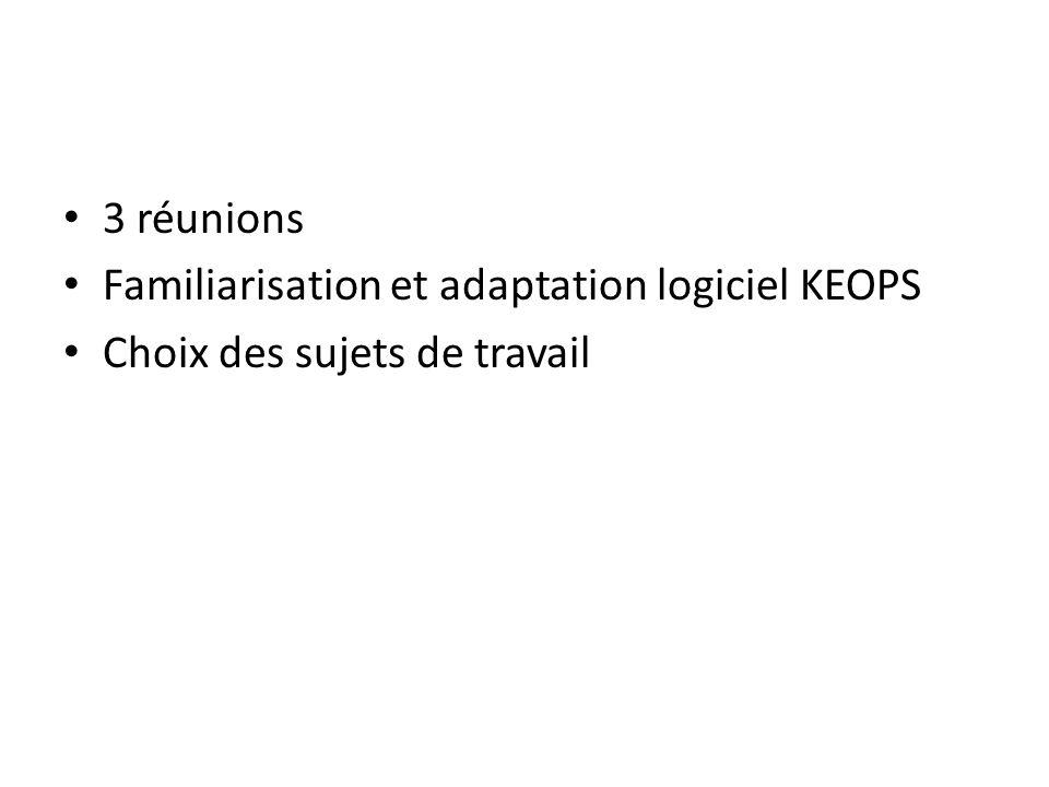 3 réunions Familiarisation et adaptation logiciel KEOPS Choix des sujets de travail