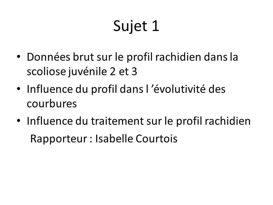 Sujet 1 Données brut sur le profil rachidien dans la scoliose juvénile 2 et 3 Influence du profil dans l évolutivité des courbures Influence du traitement sur le profil rachidien Rapporteur : Isabelle Courtois