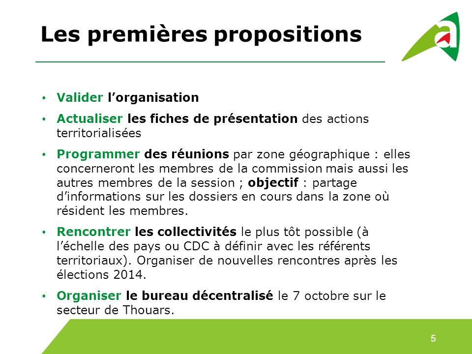 Les premières propositions 5 Valider lorganisation Actualiser les fiches de présentation des actions territorialisées Programmer des réunions par zone