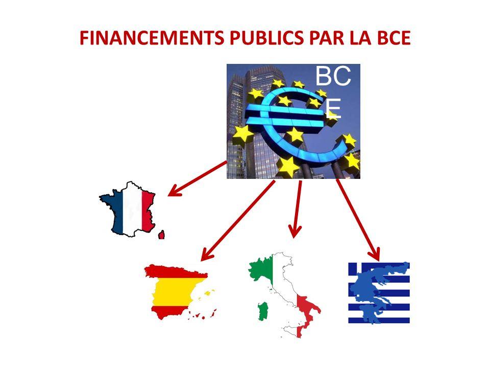 BC E FINANCEMENTS PUBLICS PAR LA BCE
