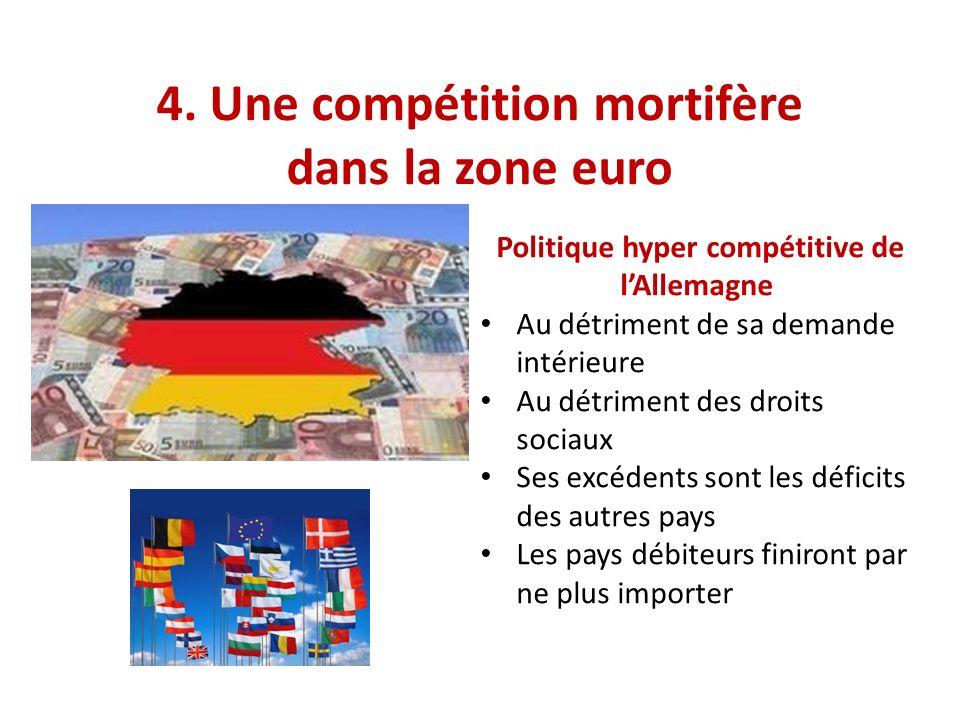 4. Une compétition mortifère dans la zone euro Politique hyper compétitive de lAllemagne Au détriment de sa demande intérieure Au détriment des droits