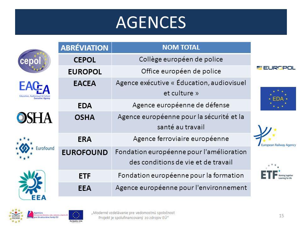 AGENCES 15 ABRÉVIATION NOM TOTAL CEPOL Collège européen de police EUROPOL Office européen de police EACEA Agence exécutive « Éducation, audiovisuel et