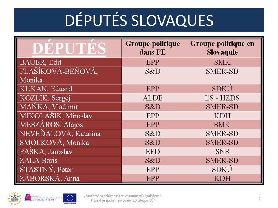 DÉPUTÉS SLOVAQUES 5