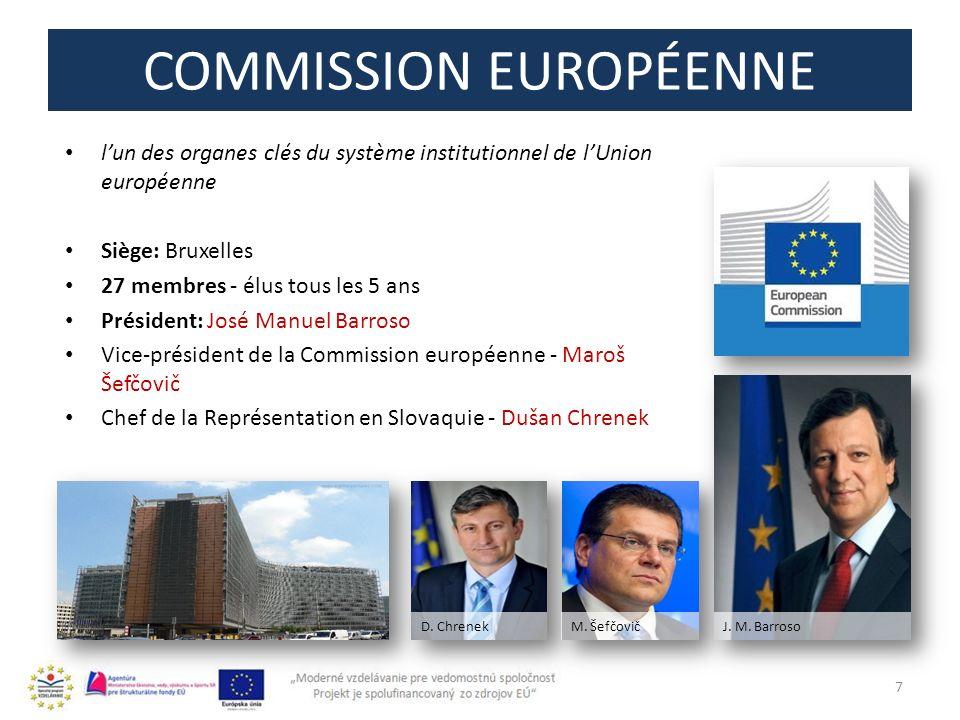 COMMISSION EUROPÉENNE lun des organes clés du système institutionnel de lUnion européenne Siège: Bruxelles 27 membres - élus tous les 5 ans Président: