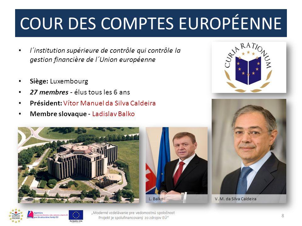 COUR DES COMPTES EUROPÉENNE l´institution supérieure de contrôle qui contrôle la gestion financière de l´Union européenne Siège: Luxembourg 27 membres