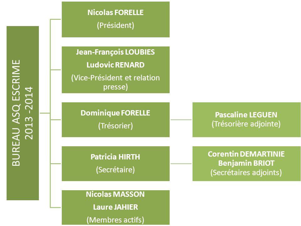 BUREAU ASQ ESCRIME 2013 -2014 Nicolas FORELLE (Président) Jean-François LOUBIES Ludovic RENARD (Vice-Président et relation presse) Dominique FORELLE (