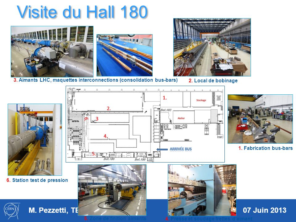 M. Pezzetti, TE-CRG 07 Juin 2013 1. Fabrication bus-bars 2. Local de bobinage 3. Aimants LHC, maquettes interconnections (consolidation bus-bars) 6. S