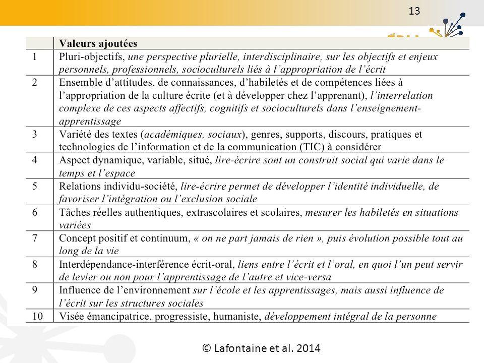 © Lafontaine et al. 2014 13