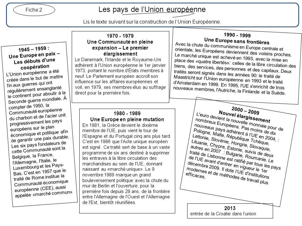 Les pays de lUnion européenne Lis le texte suivant sur la construction de lUnion Européenne. Fiche 2 1945 – 1959 : Une Europe en paix – Les débuts d'u